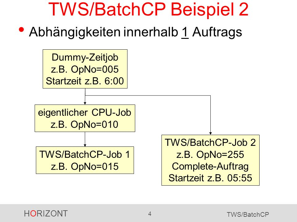 TWS/BatchCP Beispiel 2 Abhängigkeiten innerhalb 1 Auftrags