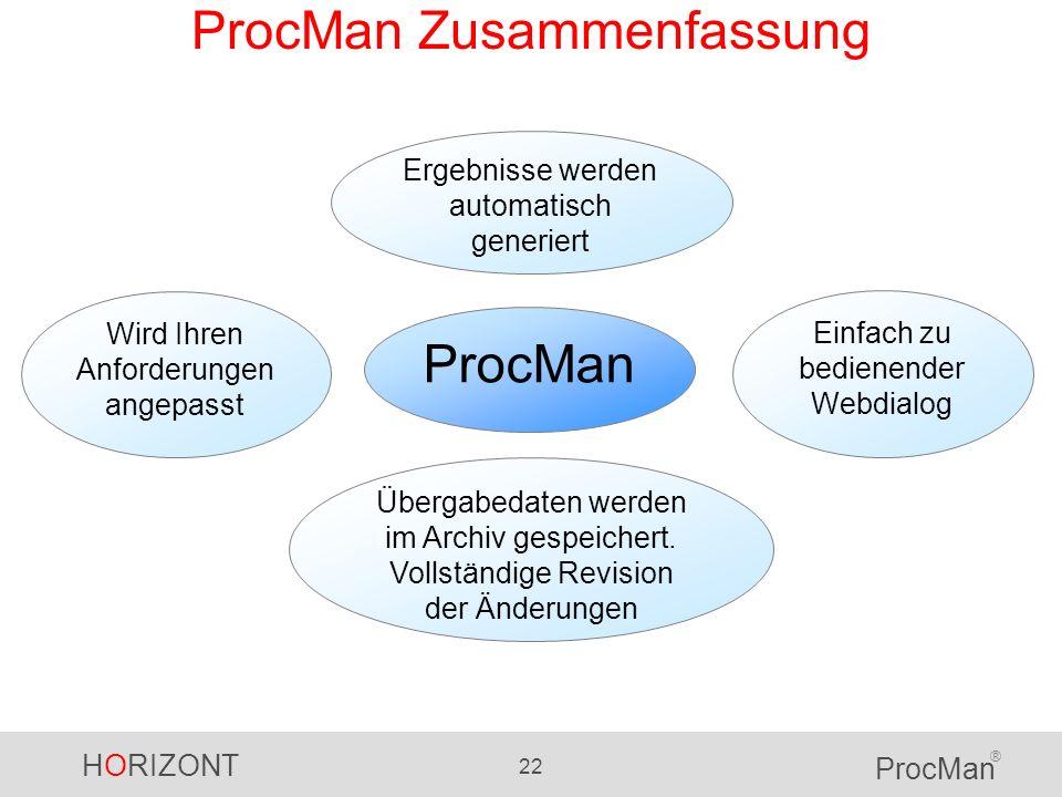 ProcMan Zusammenfassung