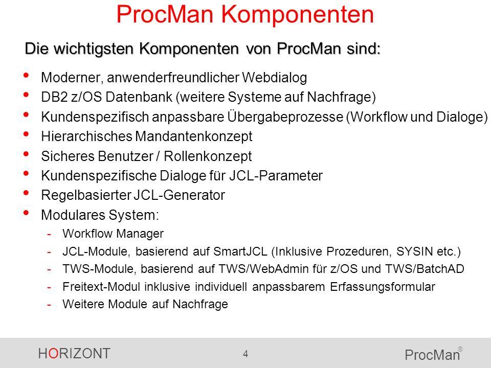 ProcMan Komponenten Die wichtigsten Komponenten von ProcMan sind: