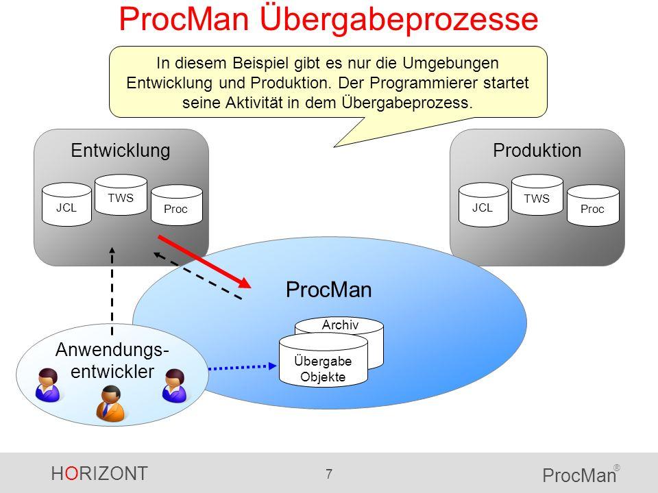 ProcMan Übergabeprozesse