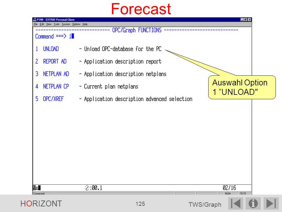 Forecast Auswahl Option 1 UNLOAD HORIZONT 125 TWS/Graph