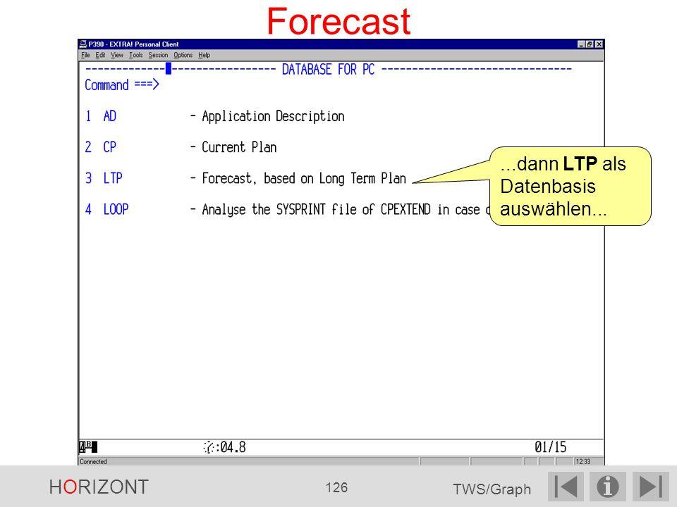 Forecast ...dann LTP als Datenbasis auswählen... HORIZONT TWS/Graph