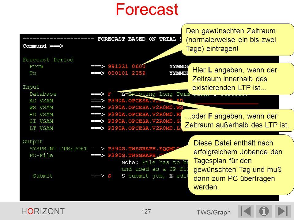 Forecast Den gewünschten Zeitraum (normalerweise ein bis zwei Tage) eintragen!