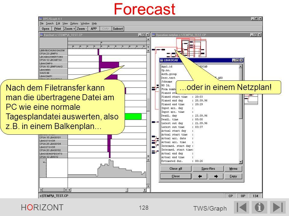 Forecast Nach dem Filetransfer kann man die übertragene Datei am PC wie eine normale Tagesplandatei auswerten, also z.B. in einem Balkenplan...