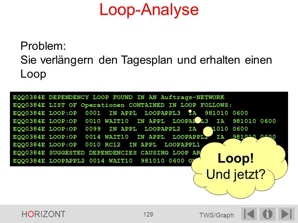 Loop-Analyse Loop! Und jetzt