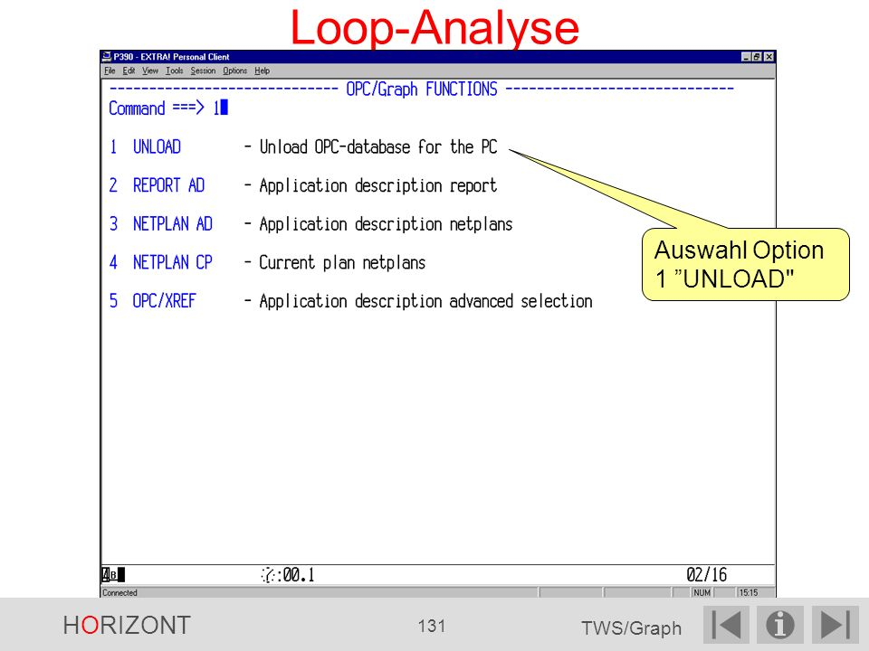 Loop-Analyse Auswahl Option 1 UNLOAD HORIZONT 131 TWS/Graph