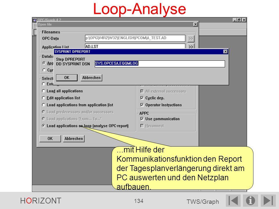 Loop-Analyse ...mit Hilfe der Kommunikationsfunktion den Report der Tagesplanverlängerung direkt am PC auswerten und den Netzplan aufbauen.