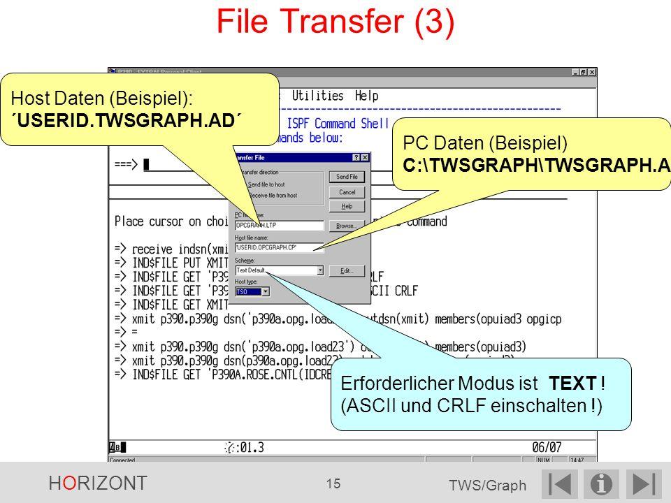 File Transfer (3) Host Daten (Beispiel): ´USERID.TWSGRAPH.AD´