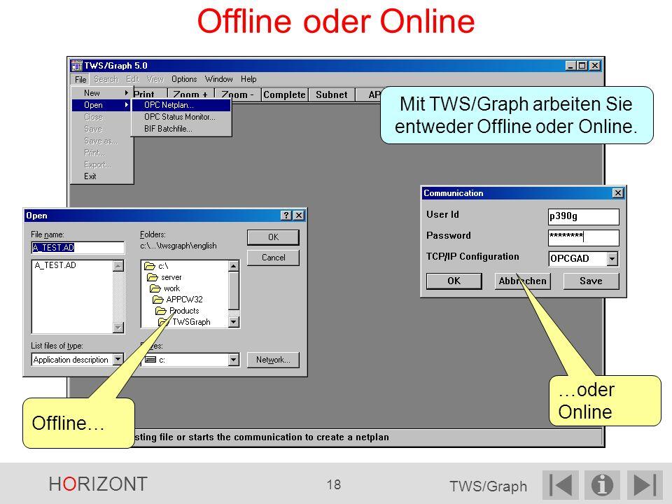Mit TWS/Graph arbeiten Sie entweder Offline oder Online.