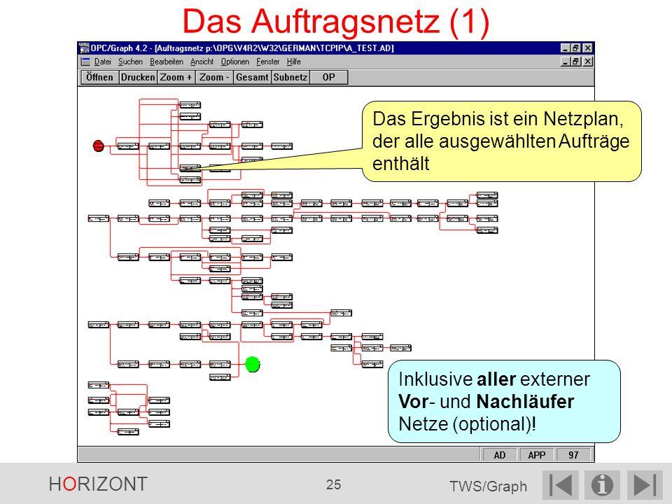 Das Auftragsnetz (1) Das Ergebnis ist ein Netzplan, der alle ausgewählten Aufträge enthält.