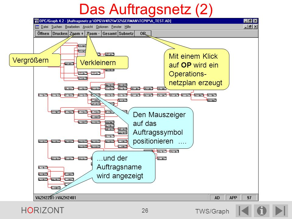 Das Auftragsnetz (2) HORIZONT