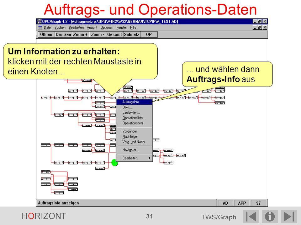 Auftrags- und Operations-Daten
