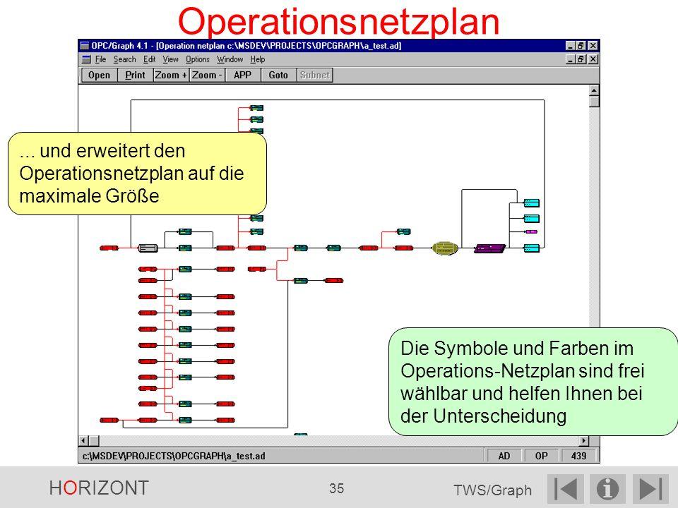 Operationsnetzplan ... und erweitert den Operationsnetzplan auf die maximale Größe.