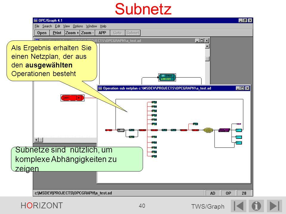 Subnetz Subnetze sind nützlich, um komplexe Abhängigkeiten zu zeigen