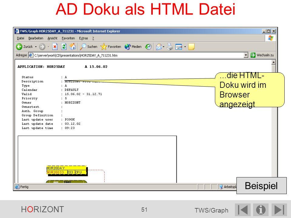 AD Doku als HTML Datei Beispiel