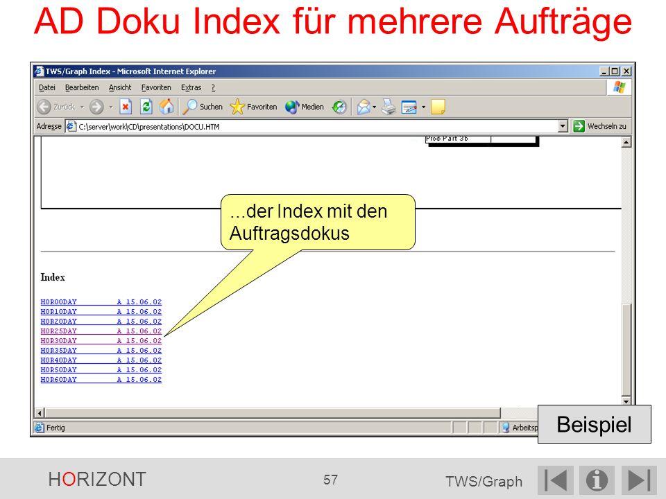 AD Doku Index für mehrere Aufträge