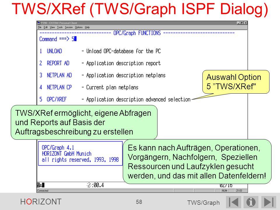 TWS/XRef (TWS/Graph ISPF Dialog)