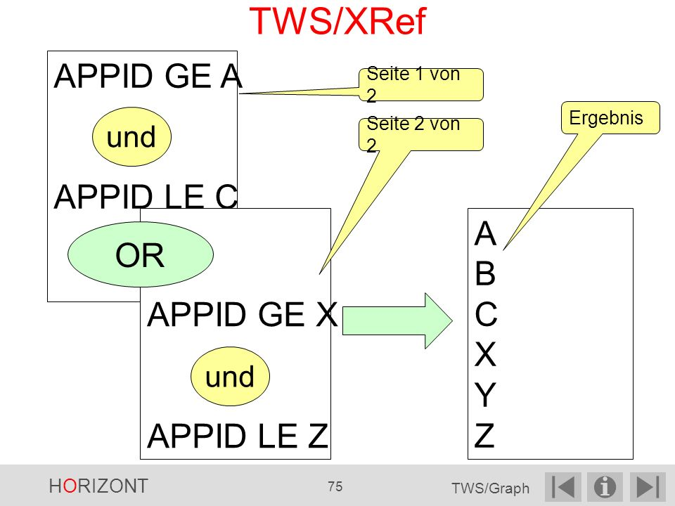 TWS/XRef APPID GE A APPID LE C APPID GE X APPID LE Z A B C X Y Z OR