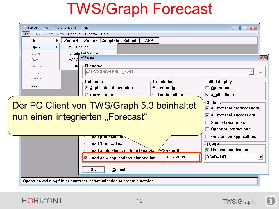 """TWS/Graph Forecast Der PC Client von TWS/Graph 5.3 beinhaltet nun einen integrierten """"Forecast"""