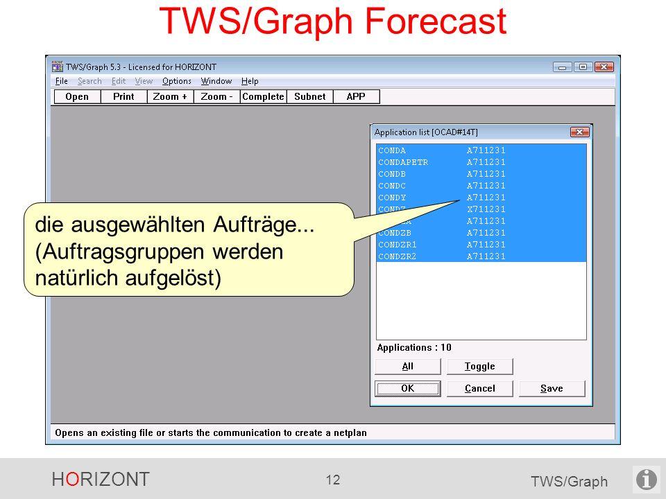 TWS/Graph Forecast die ausgewählten Aufträge... (Auftragsgruppen werden natürlich aufgelöst)