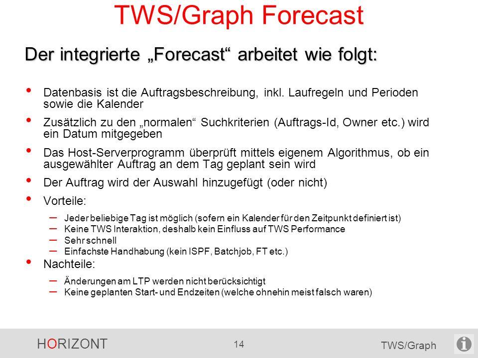 """TWS/Graph Forecast Der integrierte """"Forecast arbeitet wie folgt:"""