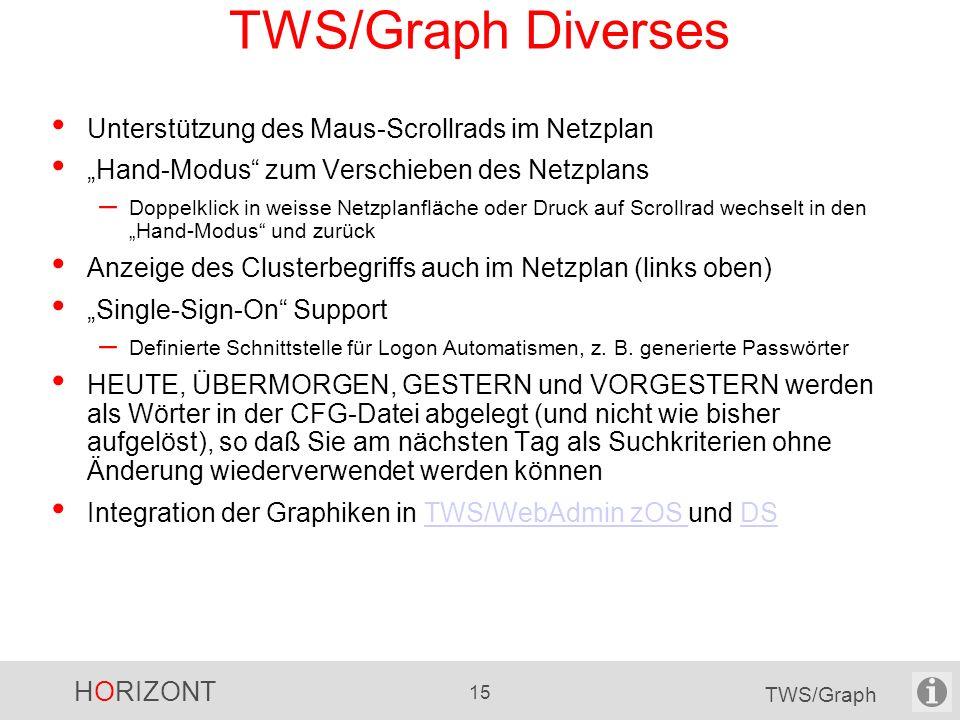 TWS/Graph Diverses Unterstützung des Maus-Scrollrads im Netzplan
