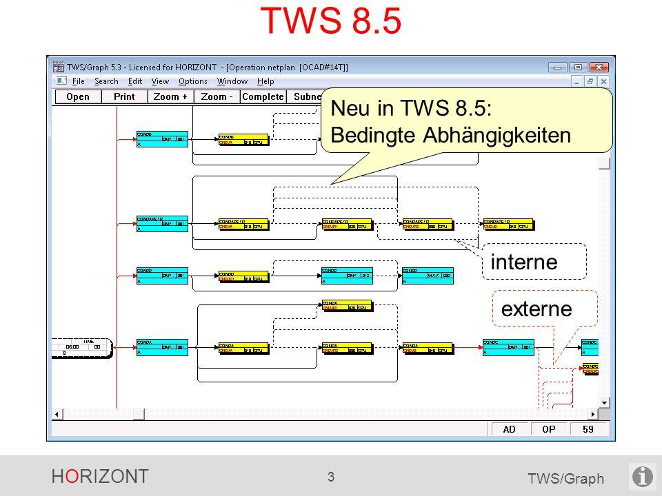 TWS 8.5 Neu in TWS 8.5: Bedingte Abhängigkeiten interne externe