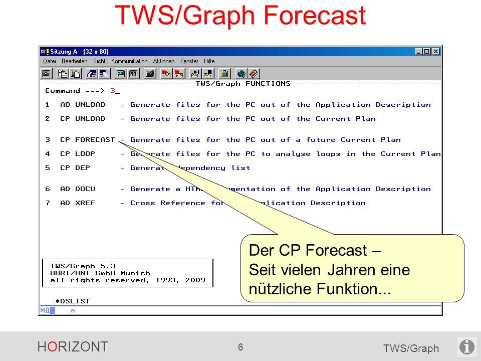 TWS/Graph Forecast Der CP Forecast – Seit vielen Jahren eine nützliche Funktion...