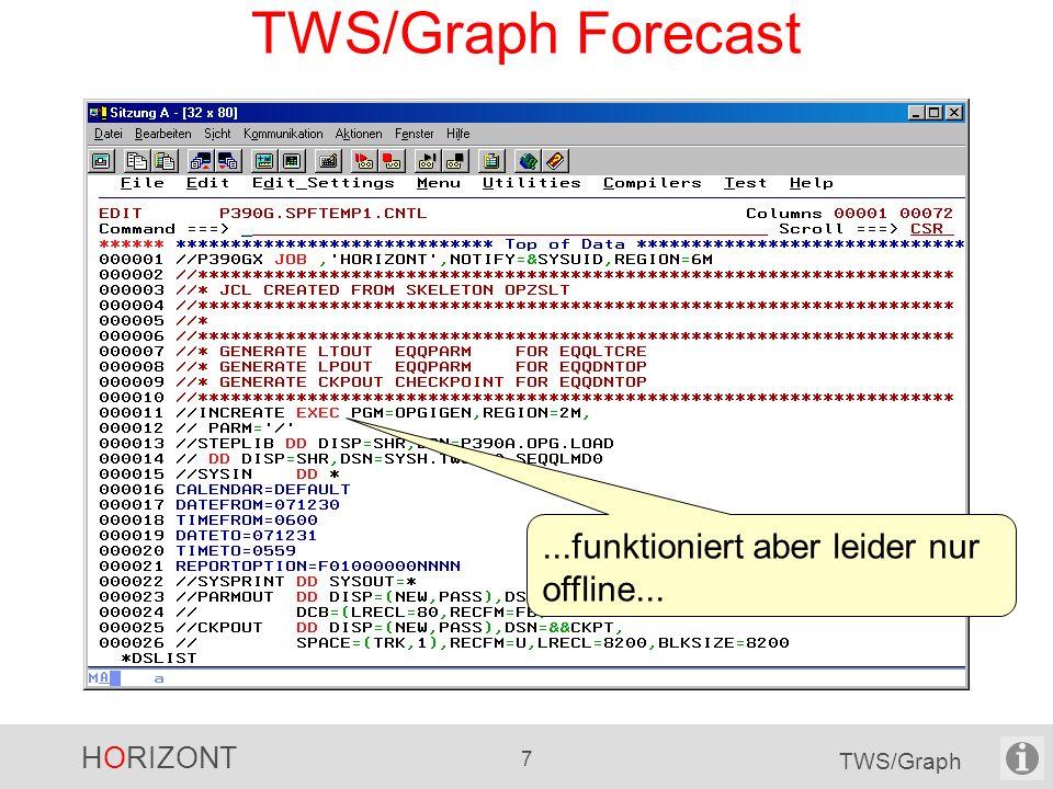 TWS/Graph Forecast ...funktioniert aber leider nur offline...