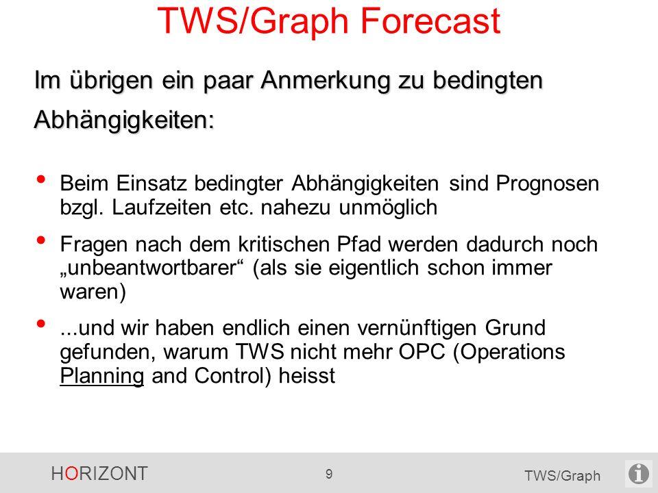TWS/Graph Forecast Im übrigen ein paar Anmerkung zu bedingten Abhängigkeiten: