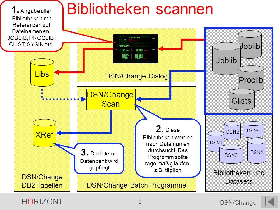 1. Angabe aller Bibliotheken mit Referenzen auf Dateinamen an: JOBLIB, PROCLIB, CLIST, SYSIN etc.