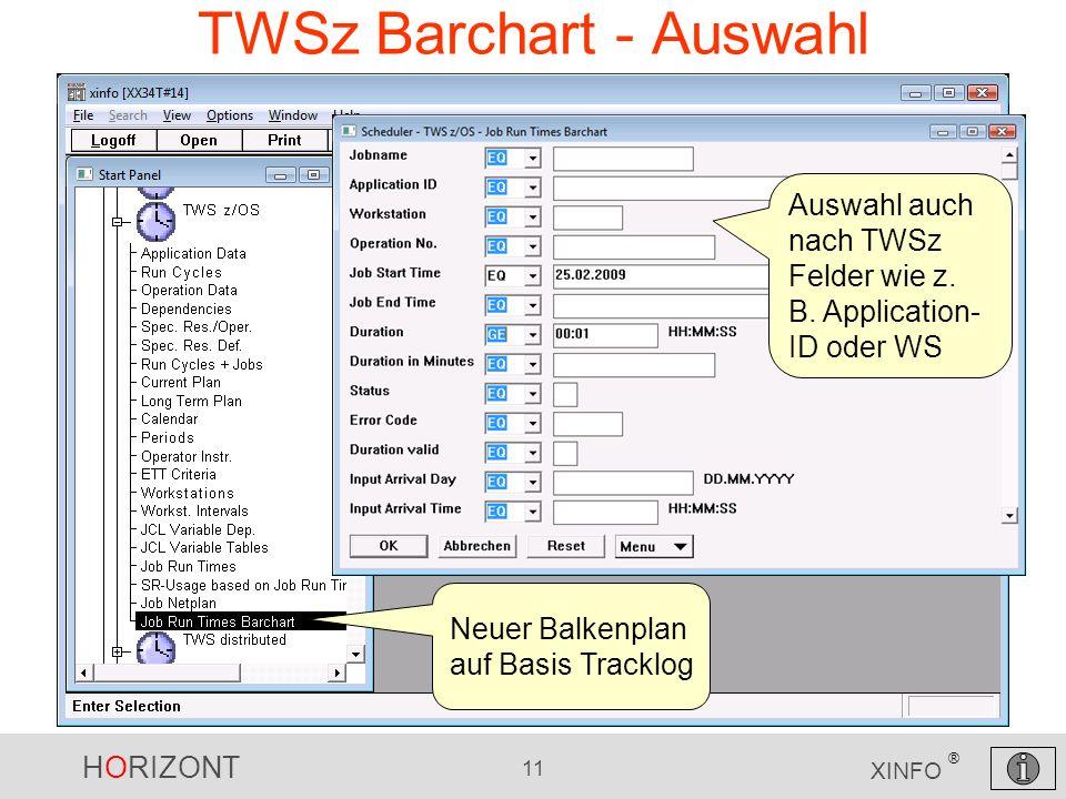 TWSz Barchart - Auswahl