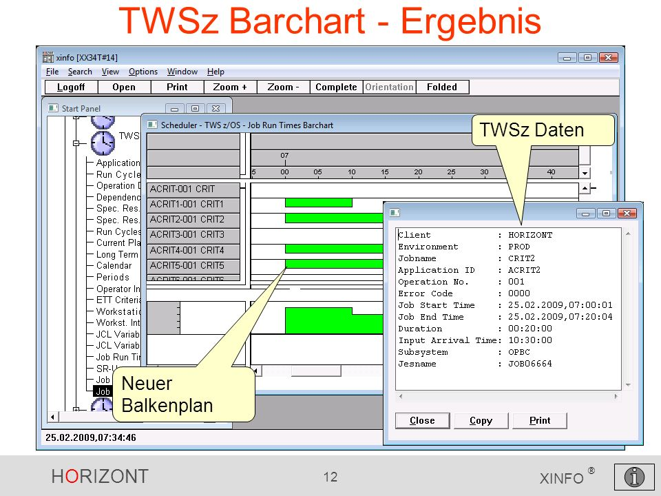 TWSz Barchart - Ergebnis