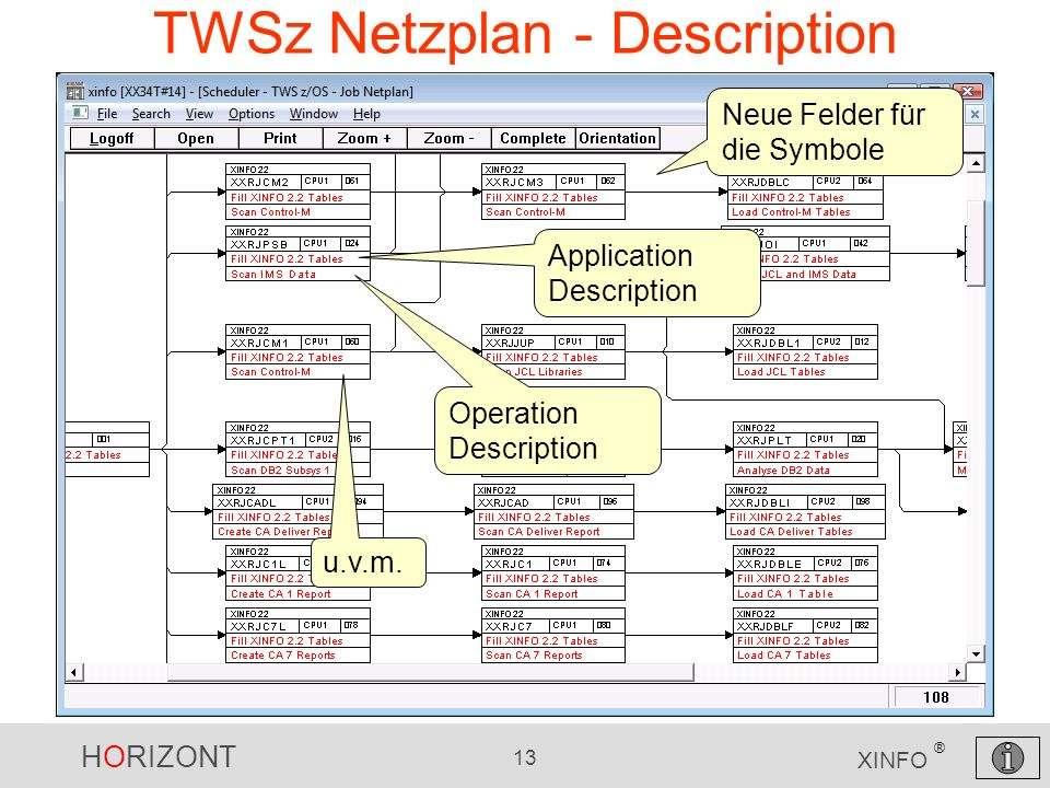 TWSz Netzplan - Description
