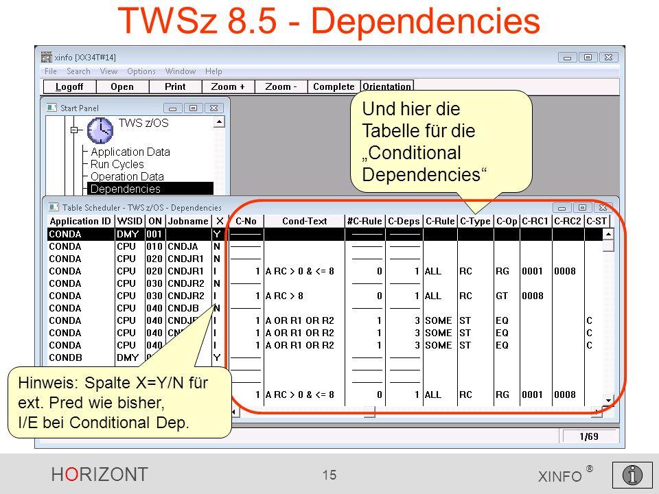 """TWSz 8.5 - Dependencies Und hier die Tabelle für die """"Conditional Dependencies Hinweis: Spalte X=Y/N für ext. Pred wie bisher,"""