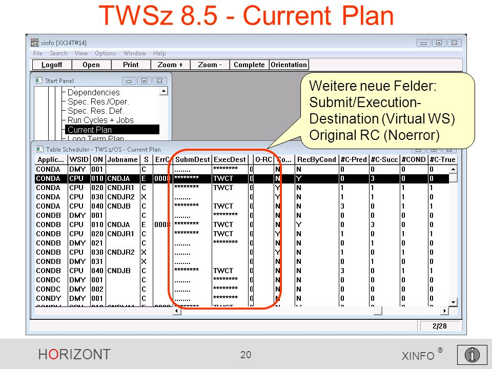 TWSz 8.5 - Current Plan Weitere neue Felder: Submit/Execution-Destination (Virtual WS) Original RC (Noerror)