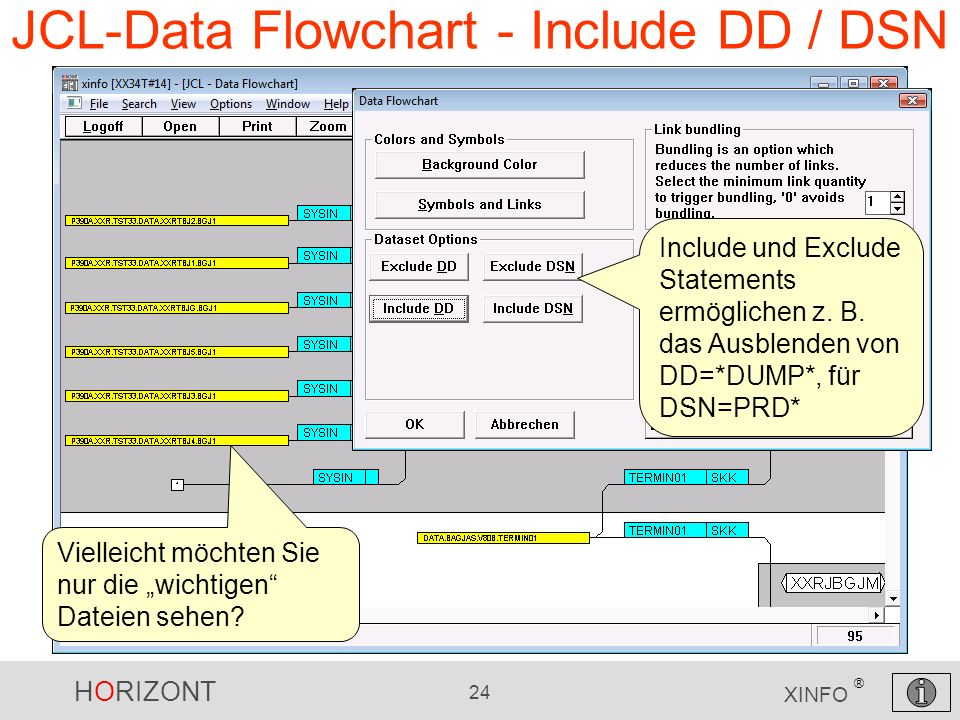 JCL-Data Flowchart - Include DD / DSN