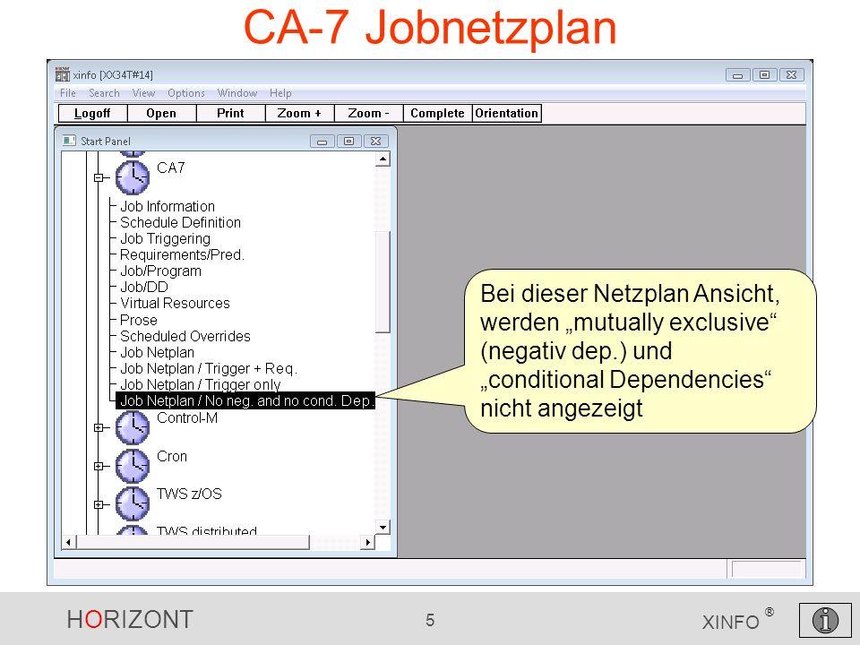 """CA-7 Jobnetzplan Bei dieser Netzplan Ansicht, werden """"mutually exclusive (negativ dep.) und """"conditional Dependencies nicht angezeigt."""