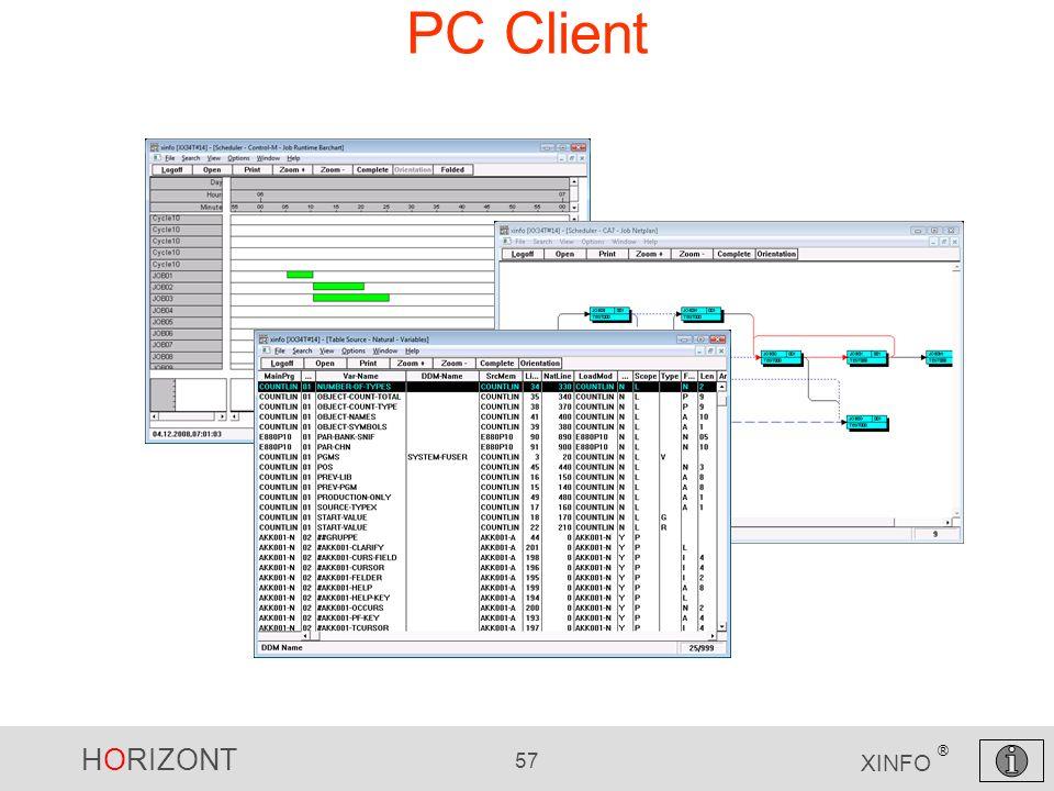 PC Client