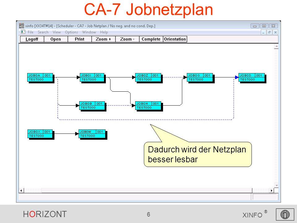 CA-7 Jobnetzplan Dadurch wird der Netzplan besser lesbar
