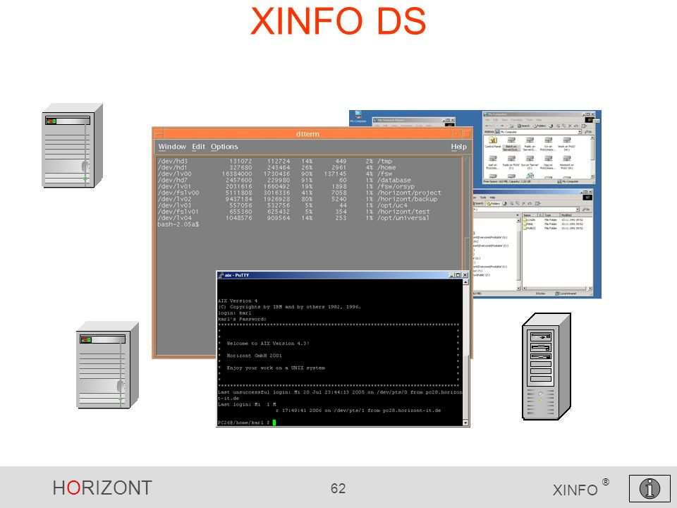 XINFO DS