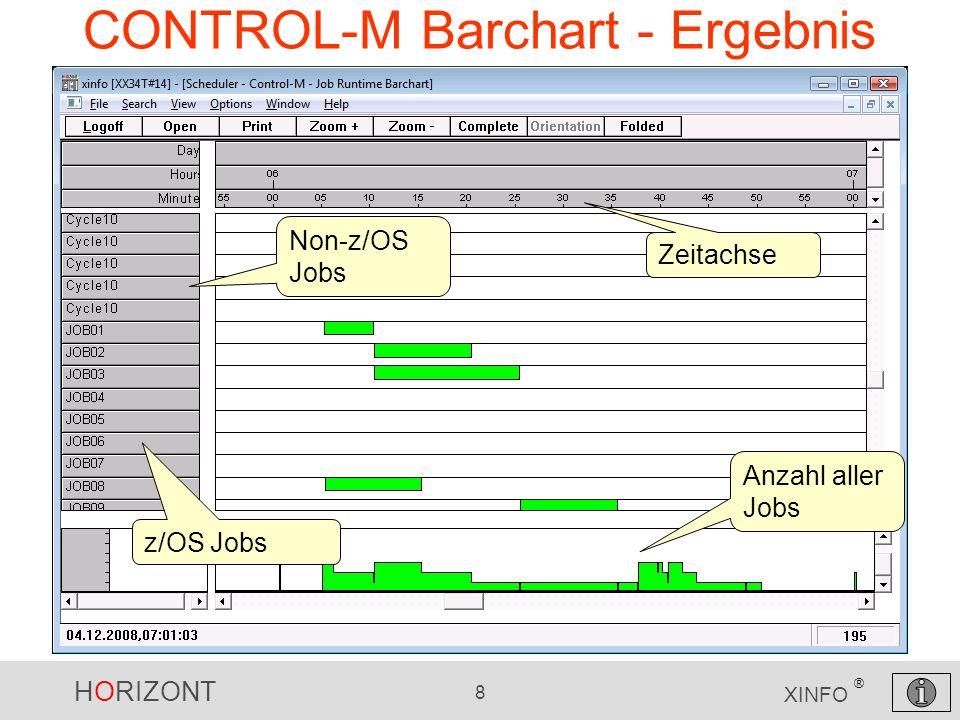 CONTROL-M Barchart - Ergebnis