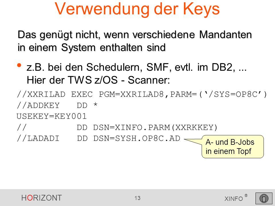 Verwendung der Keys Das genügt nicht, wenn verschiedene Mandanten in einem System enthalten sind.