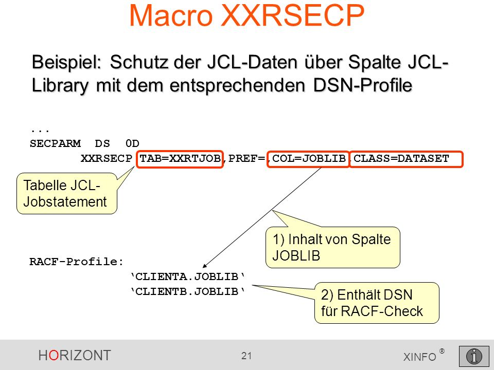 Macro XXRSECPBeispiel: Schutz der JCL-Daten über Spalte JCL-Library mit dem entsprechenden DSN-Profile.