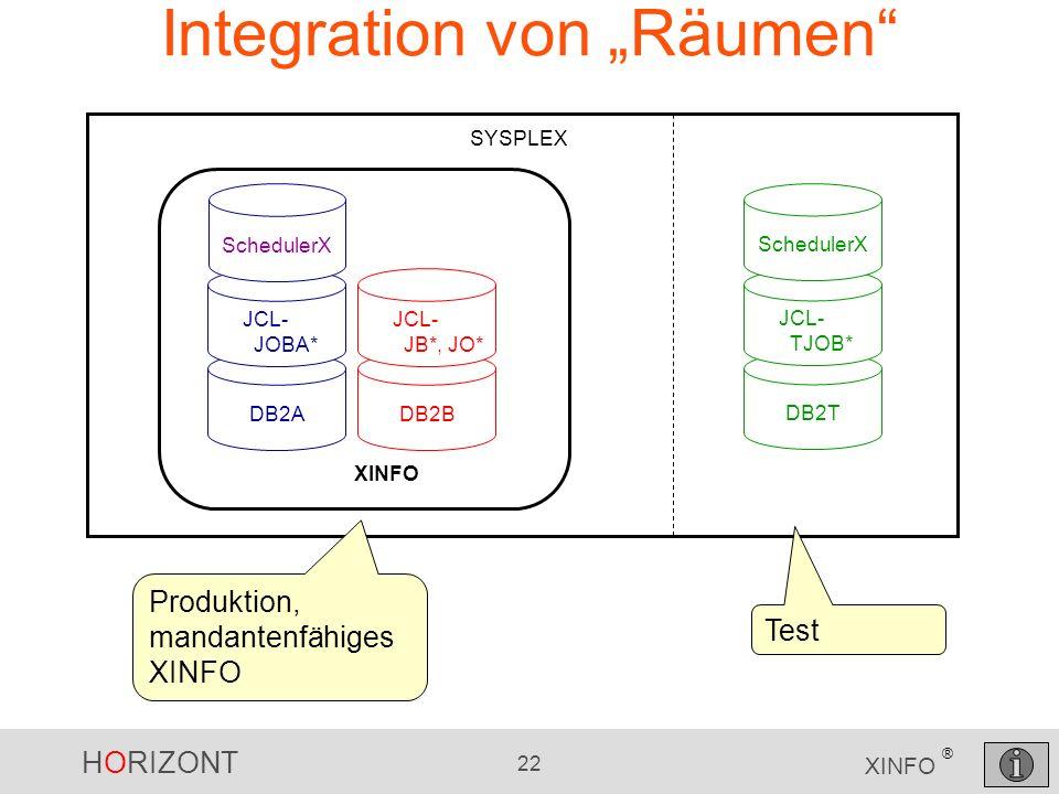 """Integration von """"Räumen"""