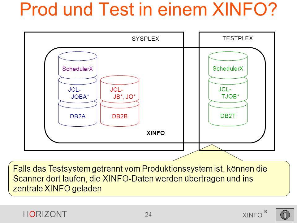 Prod und Test in einem XINFO