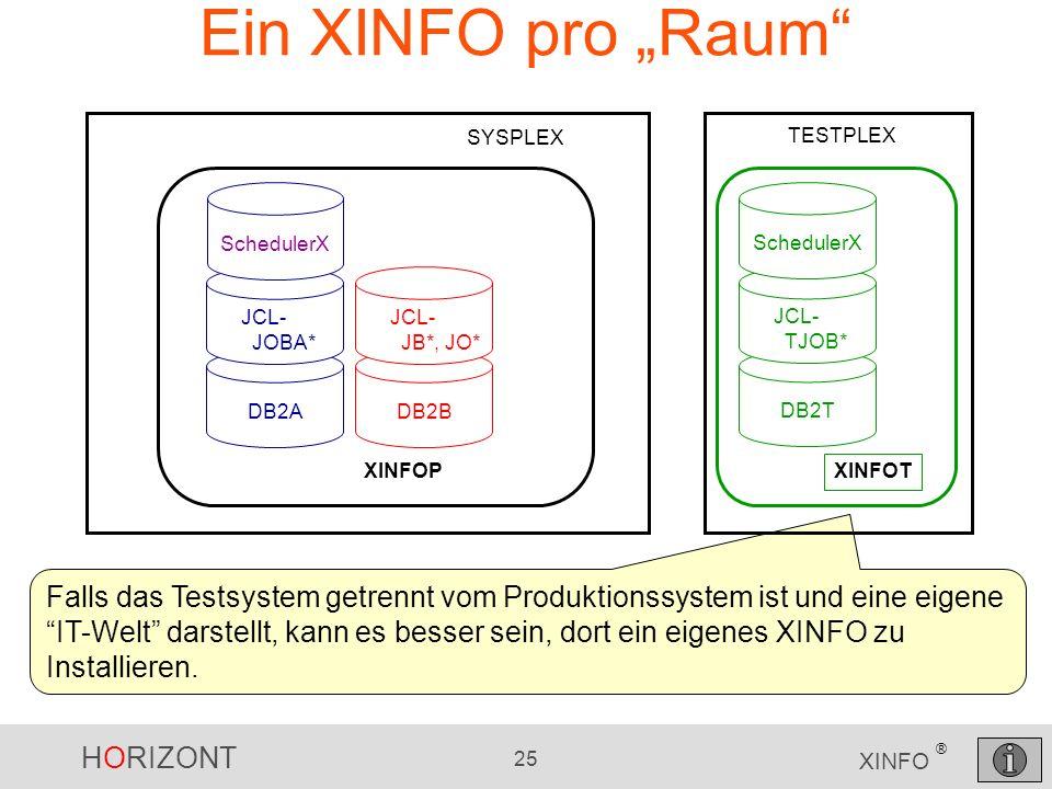 """Ein XINFO pro """"Raum SYSPLEX. TESTPLEX. XINFOP. XINFOT. SchedulerX. DB2T. JCL- TJOB* SchedulerX. JCL-"""
