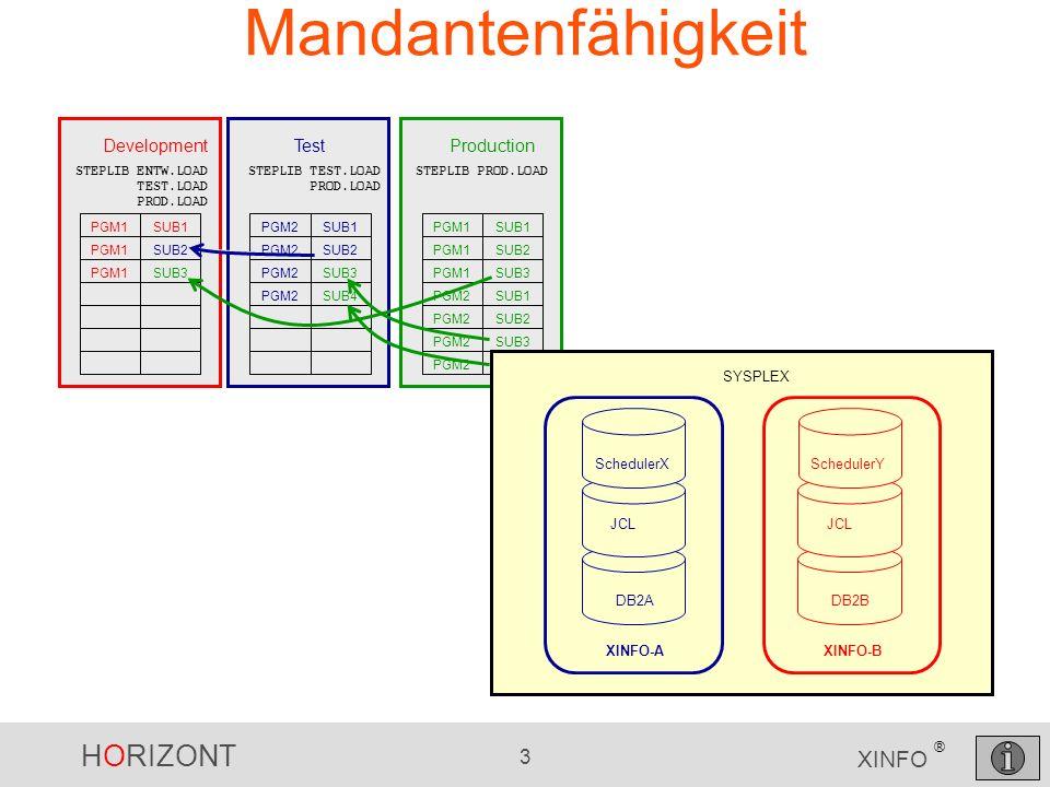 Mandantenfähigkeit Production Development Test XINFO-B XINFO-A SYSPLEX