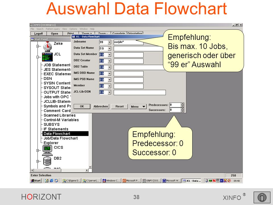 Auswahl Data Flowchart