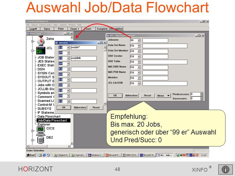 Auswahl Job/Data Flowchart